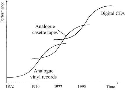 Rycroft and Kash 1999's overlapped audio technology improvements