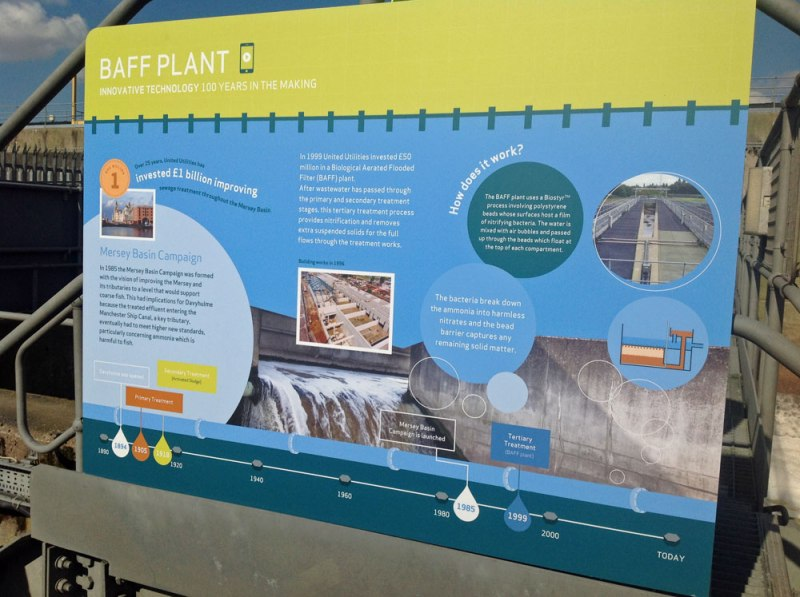 Photo: Display board about the BAFF plant at Davyhulme.
